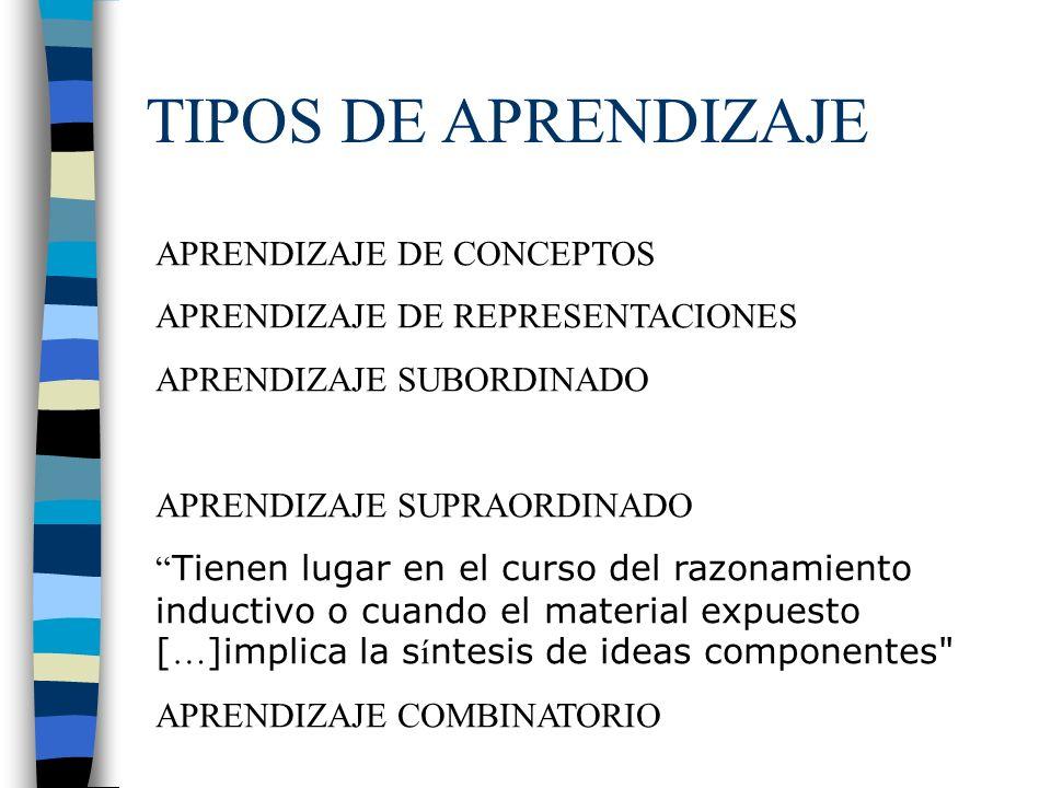 TIPOS DE APRENDIZAJE APRENDIZAJE DE CONCEPTOS