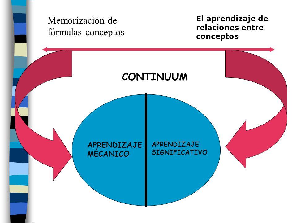 Memorización de fórmulas conceptos