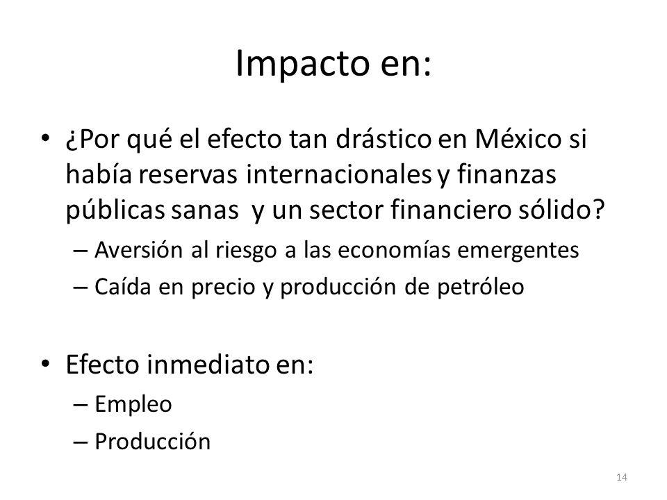 Impacto en: ¿Por qué el efecto tan drástico en México si había reservas internacionales y finanzas públicas sanas y un sector financiero sólido