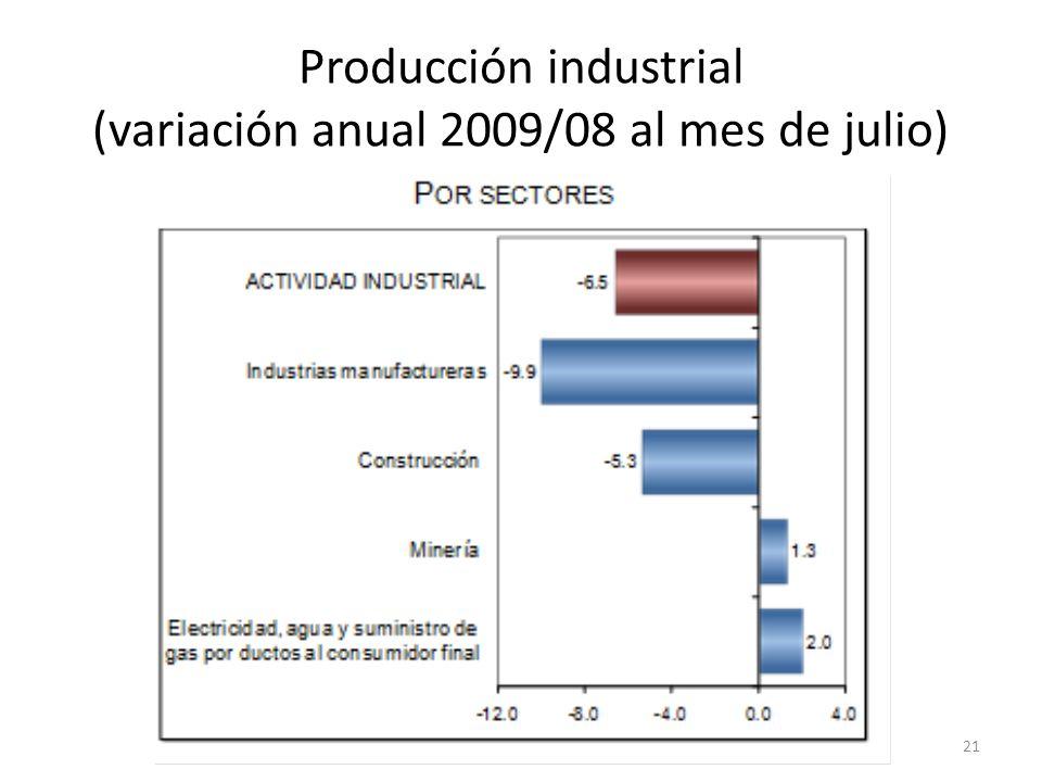 Producción industrial (variación anual 2009/08 al mes de julio)