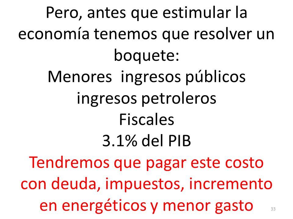 Pero, antes que estimular la economía tenemos que resolver un boquete: Menores ingresos públicos ingresos petroleros Fiscales 3.1% del PIB Tendremos que pagar este costo con deuda, impuestos, incremento en energéticos y menor gasto