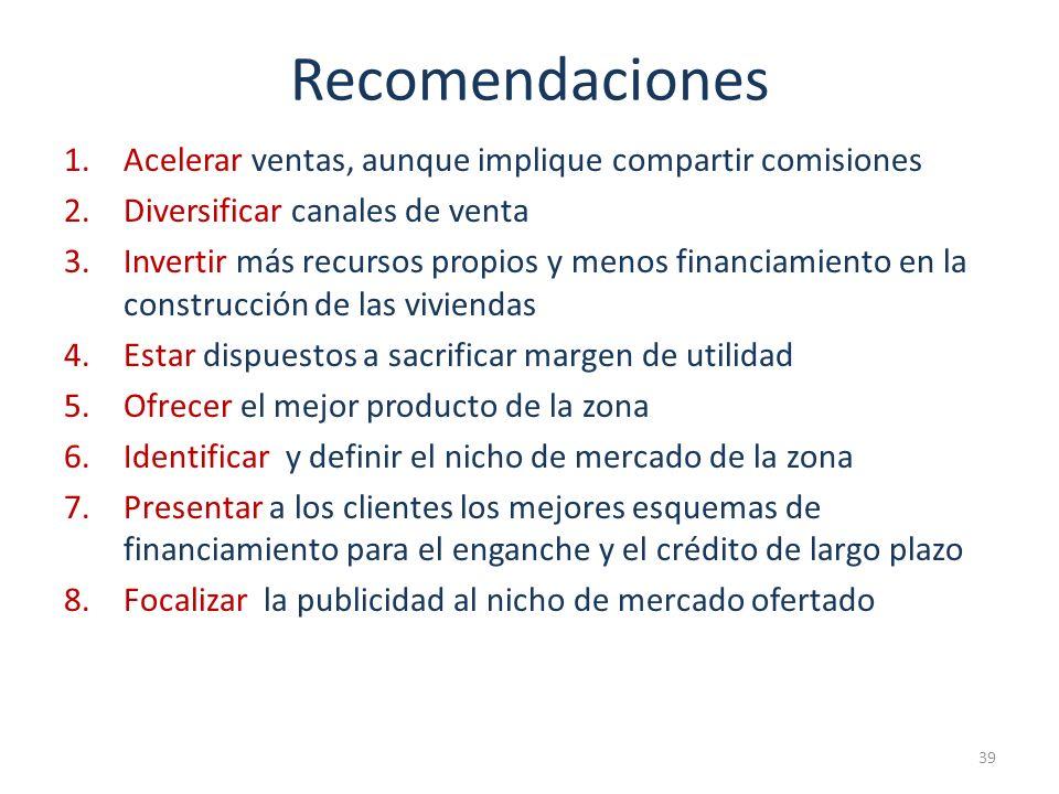 Recomendaciones Acelerar ventas, aunque implique compartir comisiones