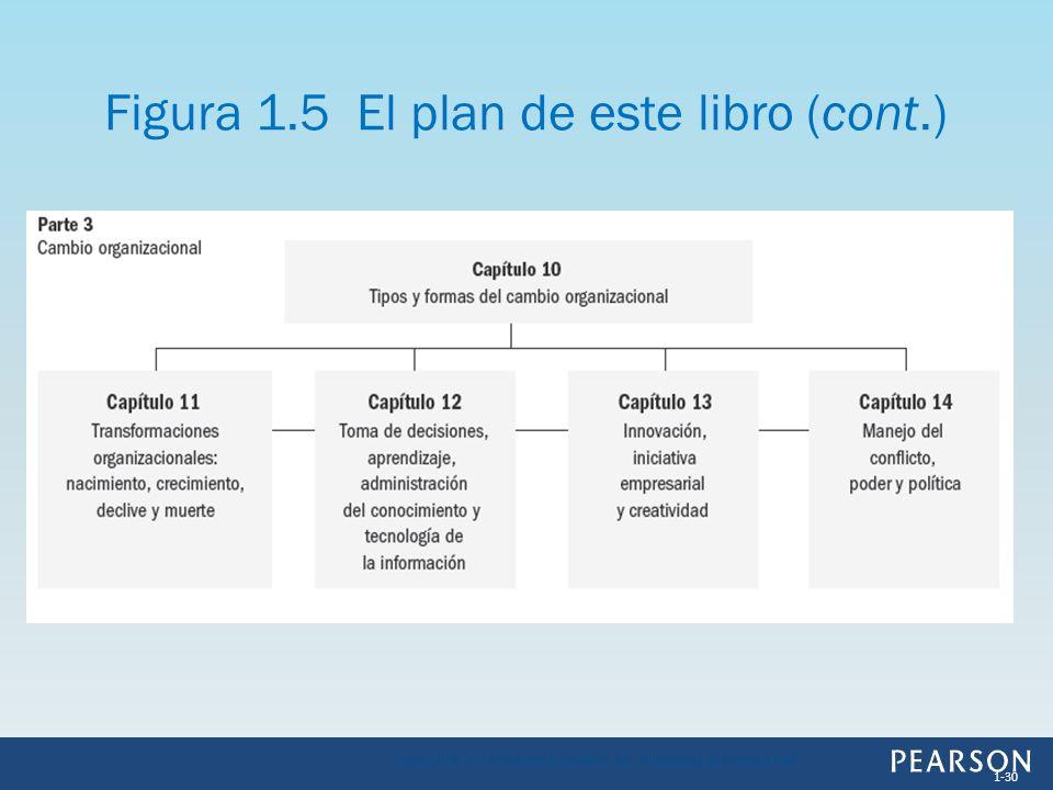 Figura 1.5 El plan de este libro (cont.)