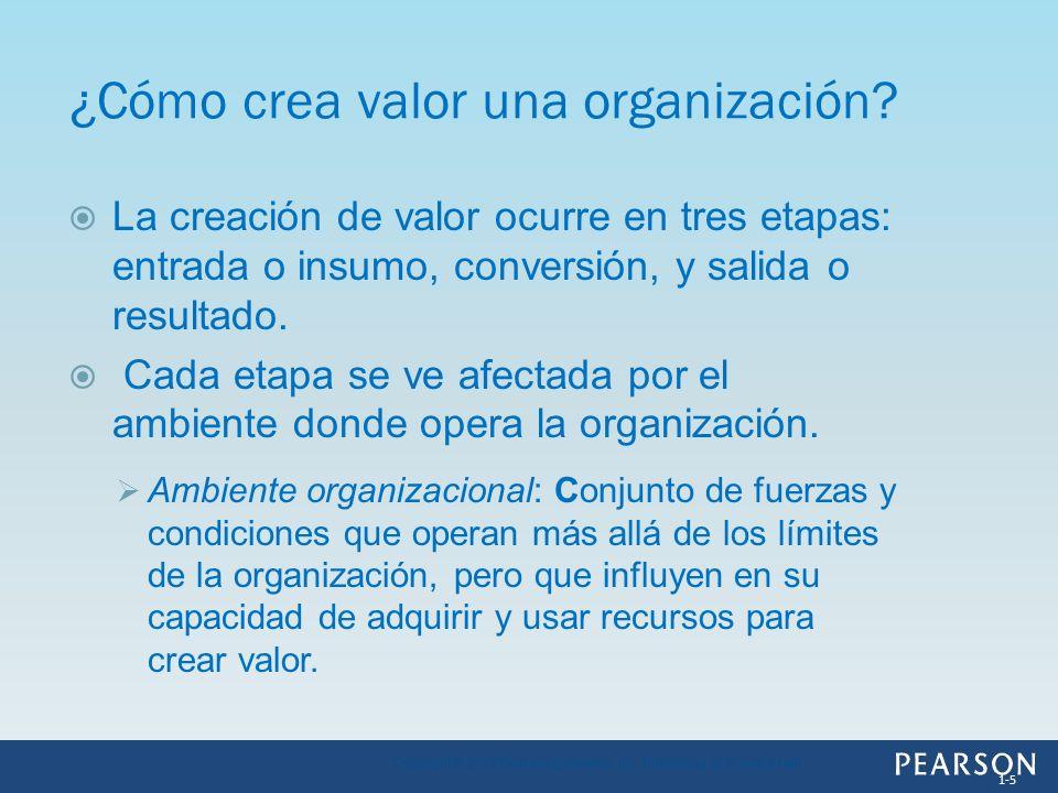 ¿Cómo crea valor una organización