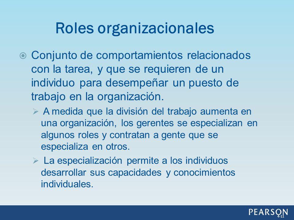 Roles organizacionales