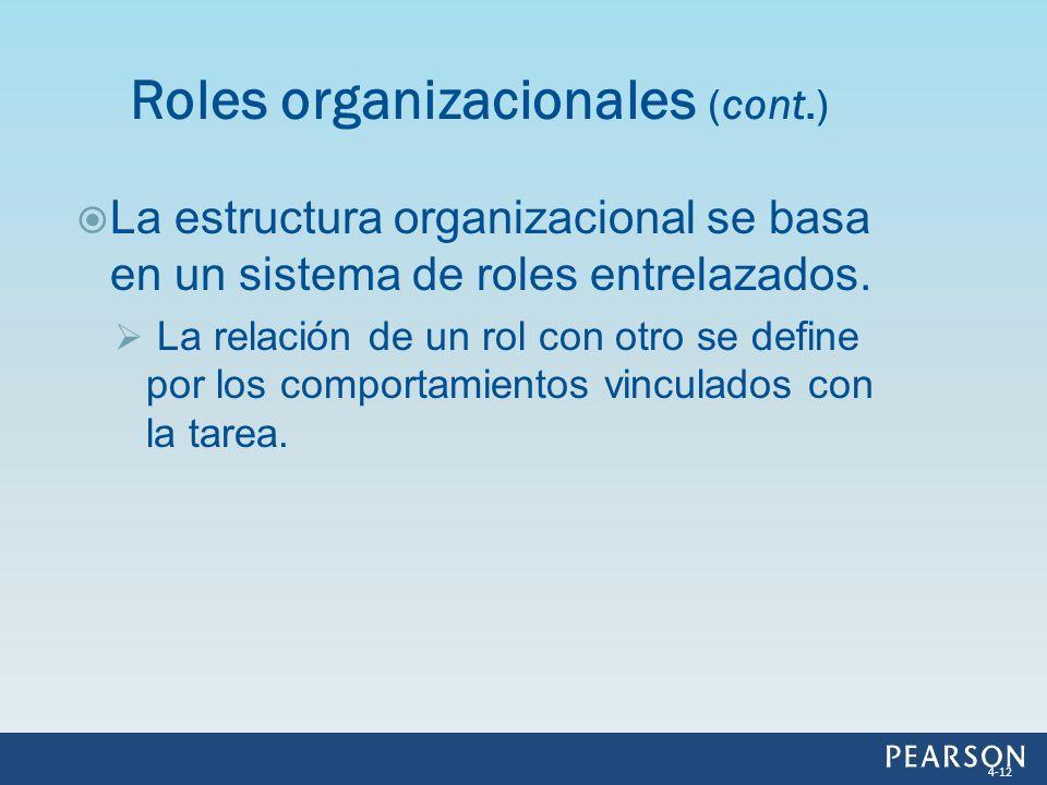 Roles organizacionales (cont.)