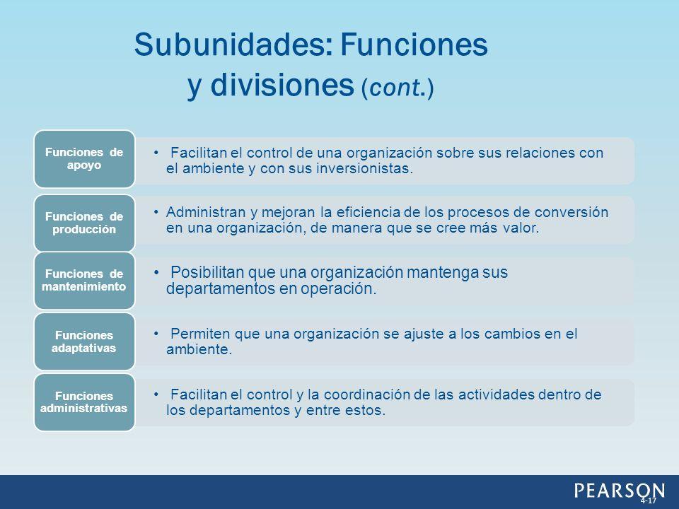 Subunidades: Funciones y divisiones (cont.)