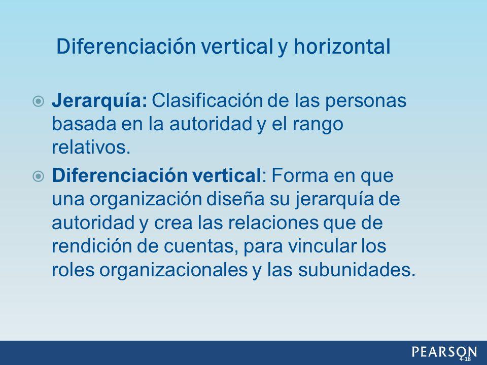 Diferenciación vertical y horizontal