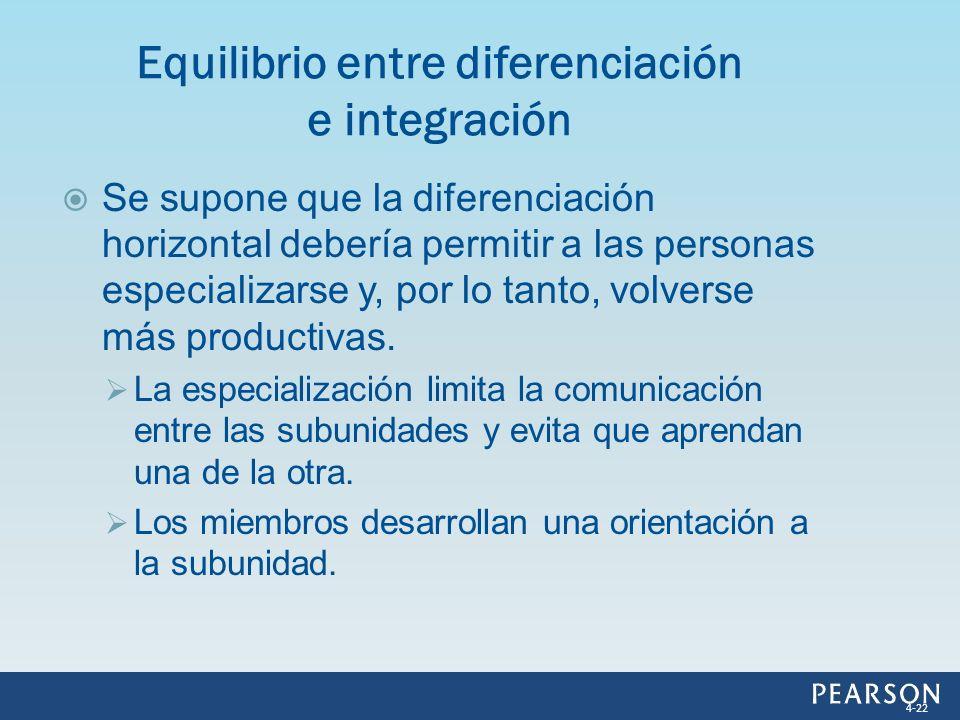 Equilibrio entre diferenciación e integración