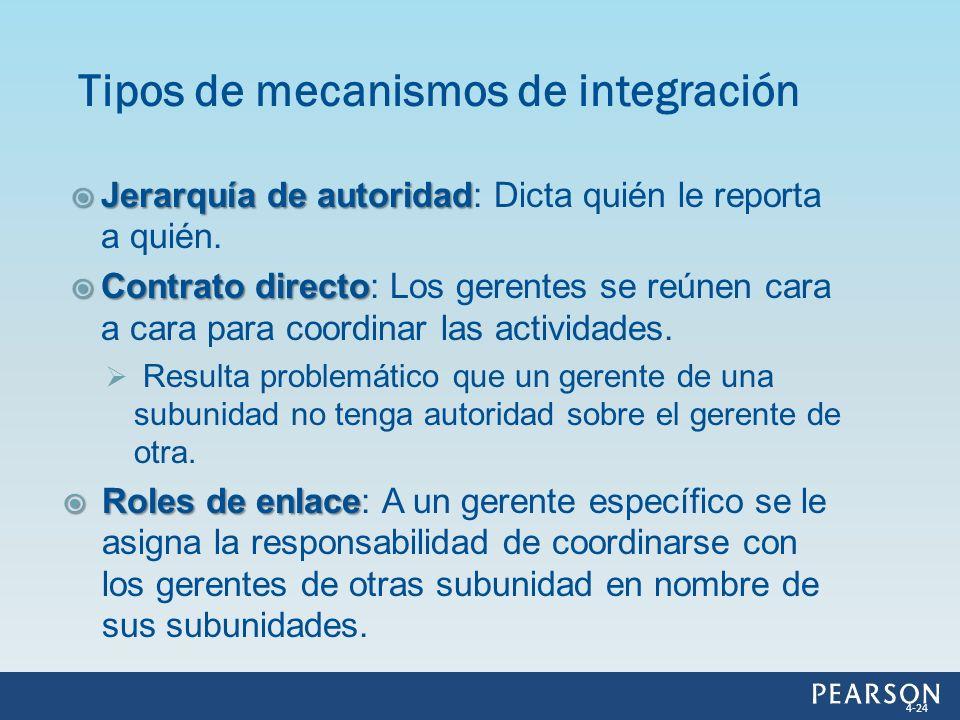 Tipos de mecanismos de integración