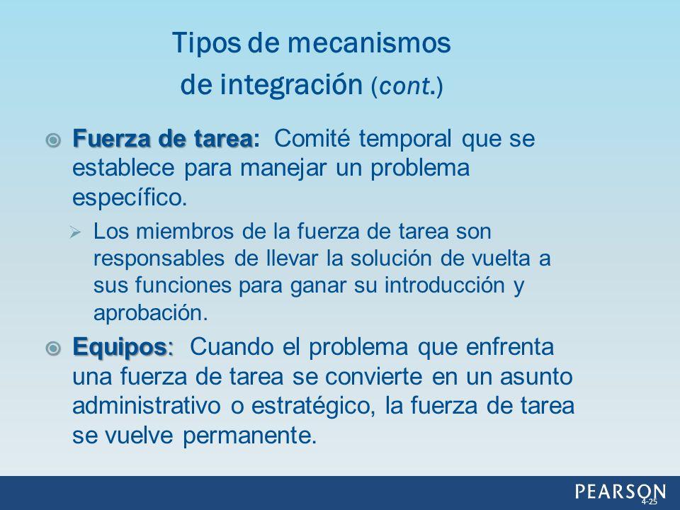 Tipos de mecanismos de integración (cont.)