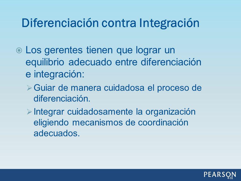 Diferenciación contra Integración