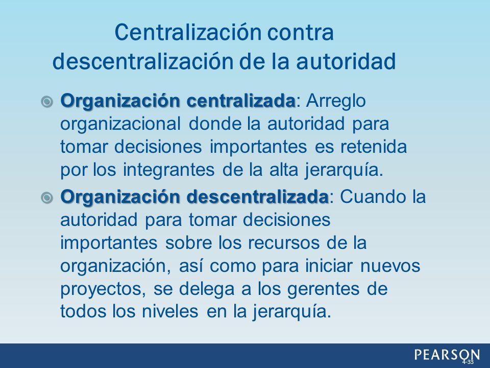 Centralización contra descentralización de la autoridad