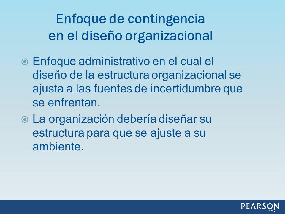 Enfoque de contingencia en el diseño organizacional