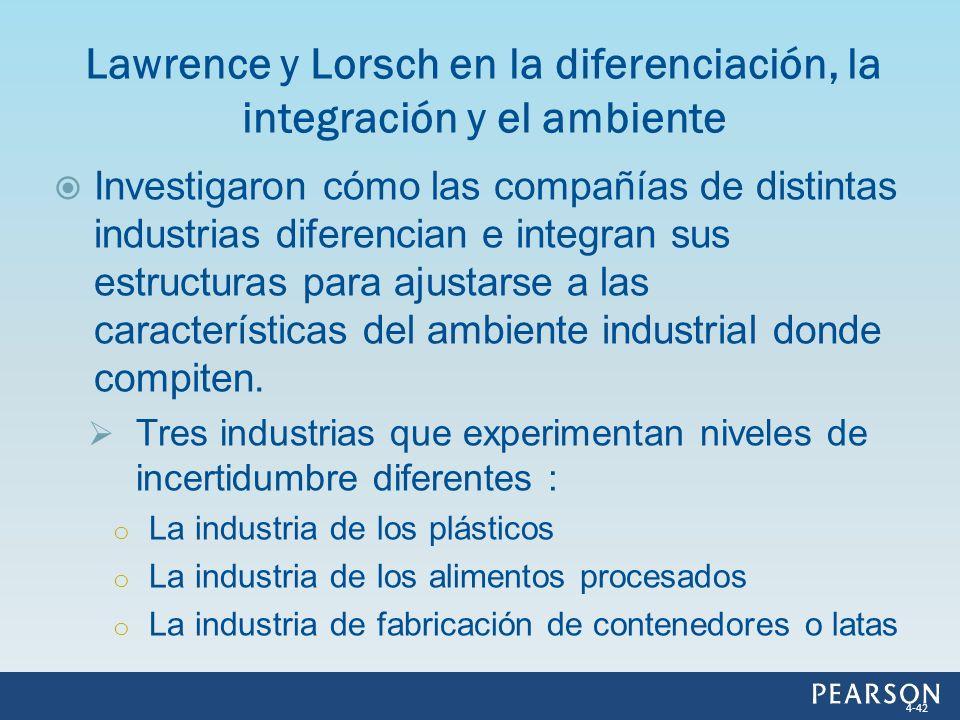 Lawrence y Lorsch en la diferenciación, la integración y el ambiente