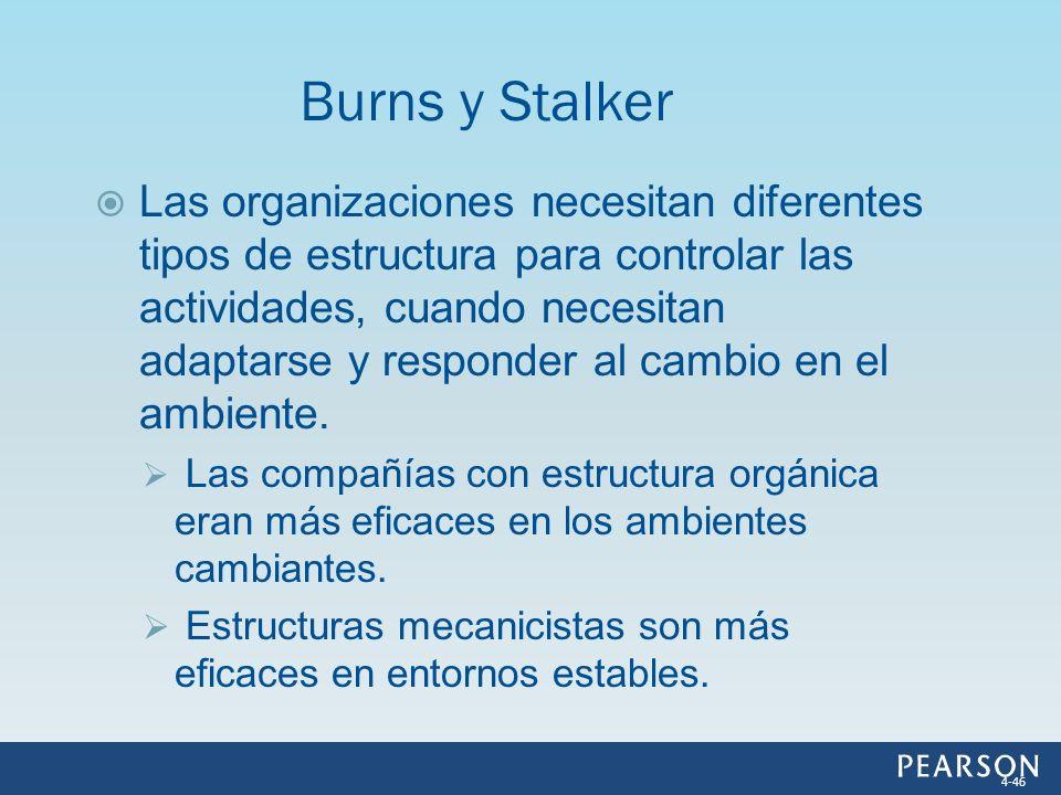 Burns y Stalker