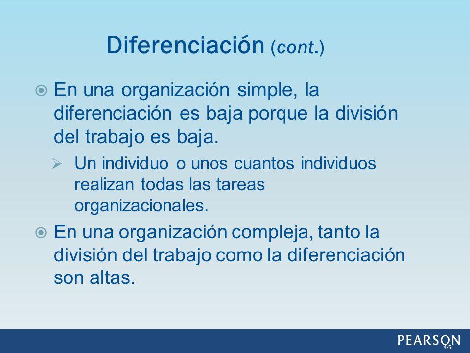 Diferenciación (cont.)