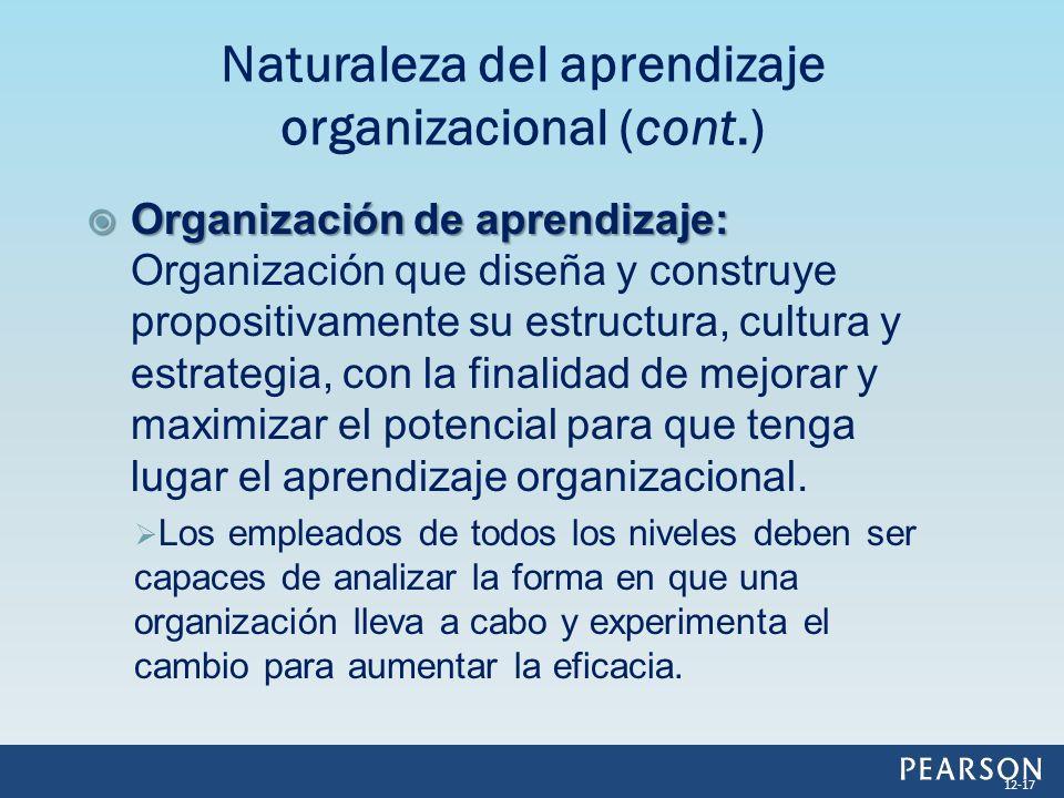 Naturaleza del aprendizaje organizacional (cont.)