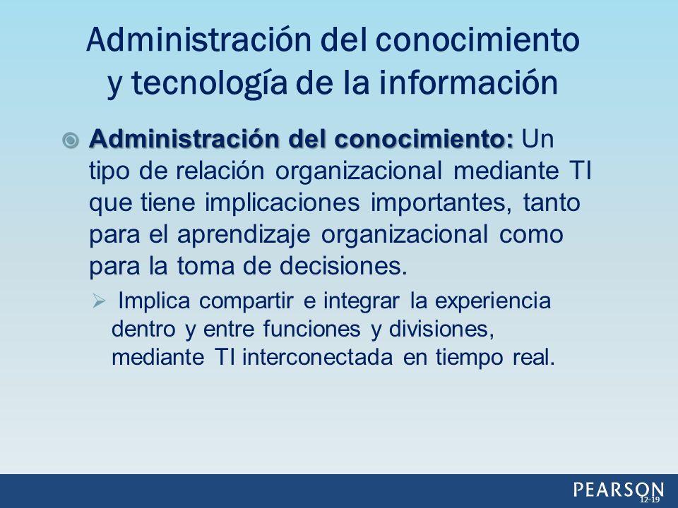 Administración del conocimiento y tecnología de la información