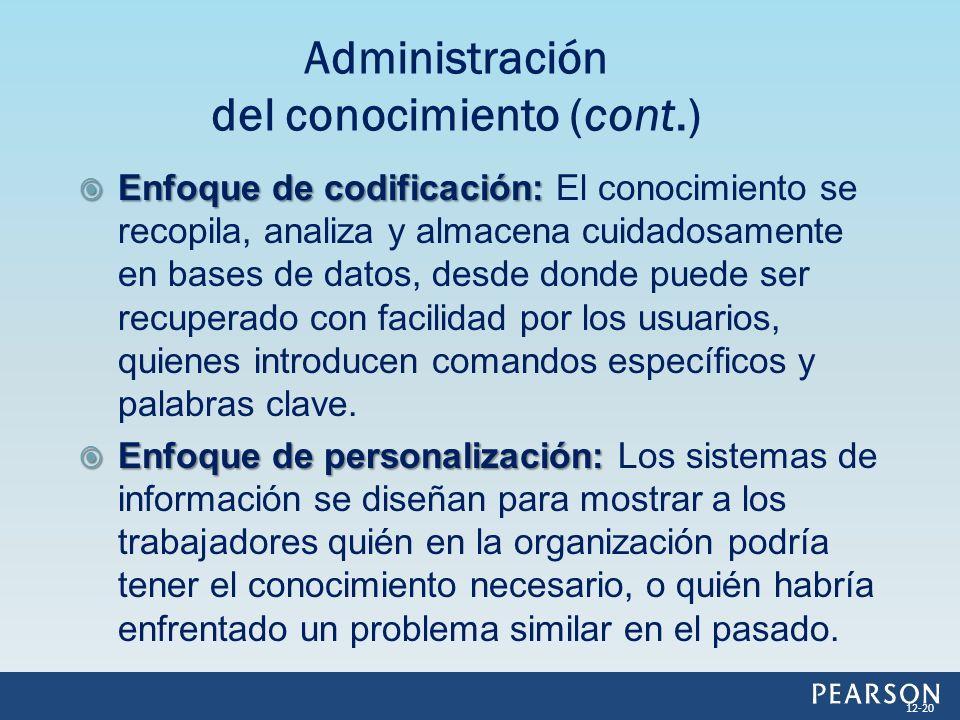 Administración del conocimiento (cont.)