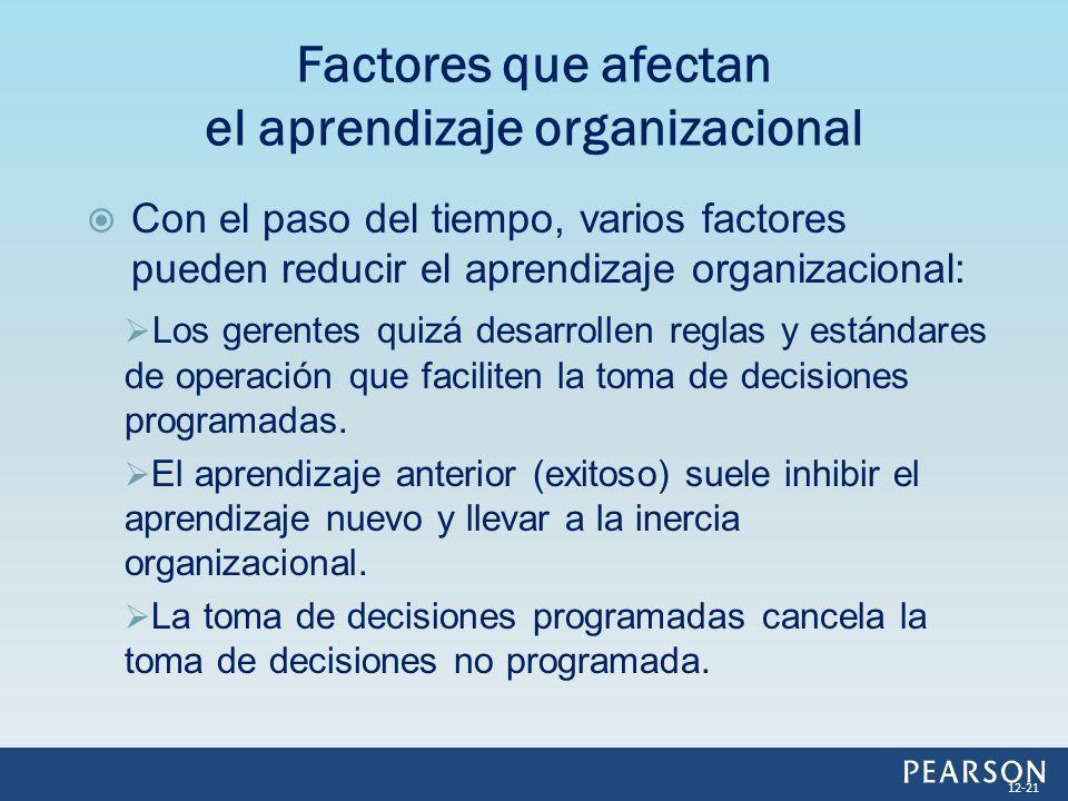 Factores que afectan el aprendizaje organizacional