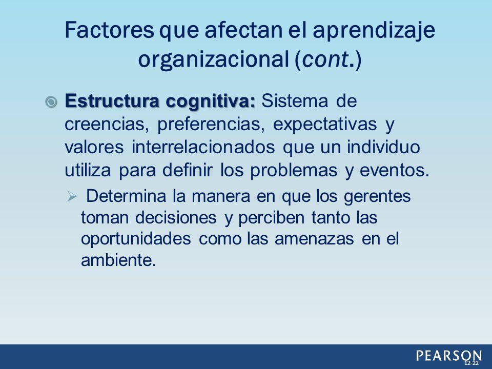 Factores que afectan el aprendizaje organizacional (cont.)