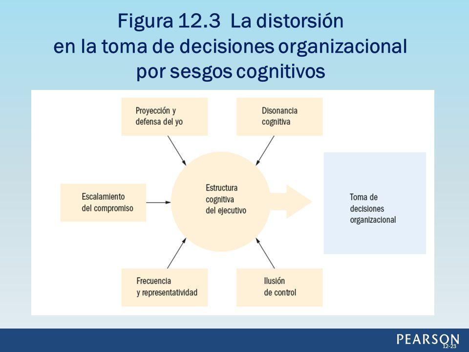 Figura 12.3 La distorsión en la toma de decisiones organizacional por sesgos cognitivos