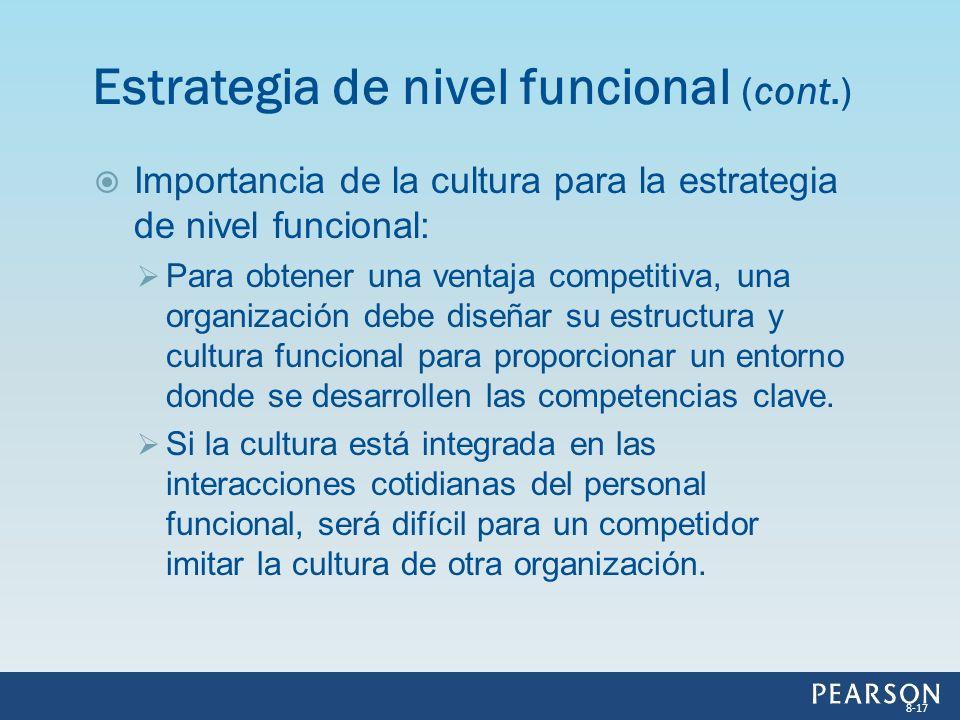 Estrategia de nivel funcional (cont.)