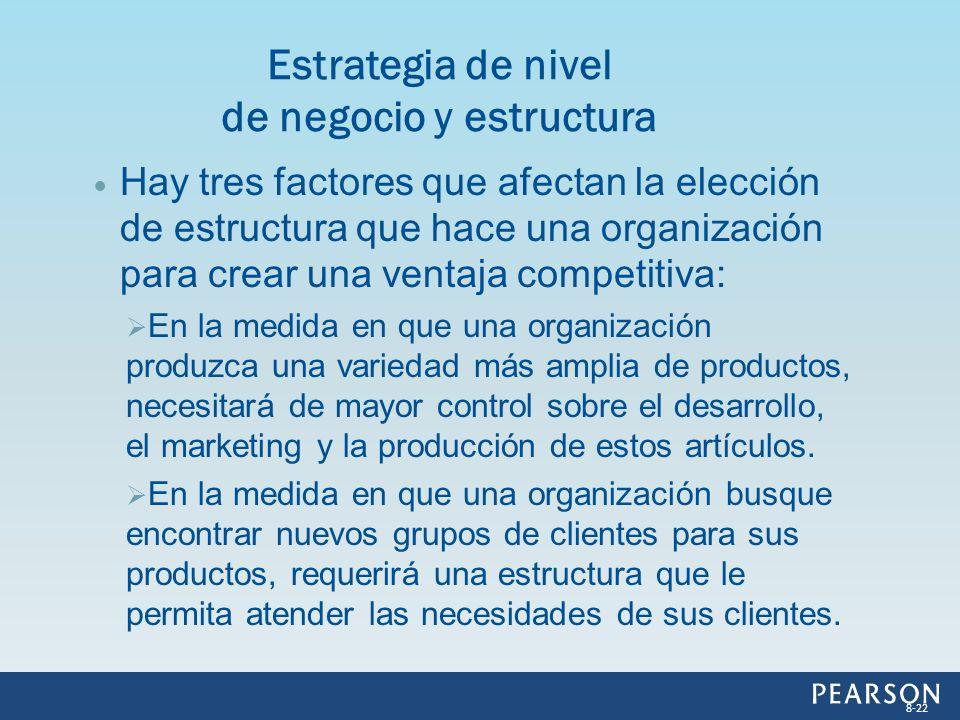Estrategia de nivel de negocio y estructura