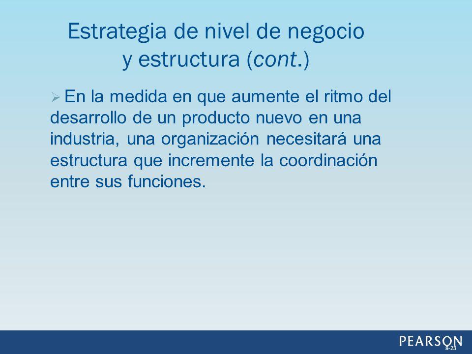 Estrategia de nivel de negocio y estructura (cont.)
