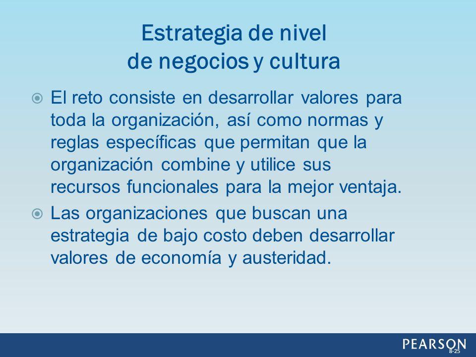 Estrategia de nivel de negocios y cultura