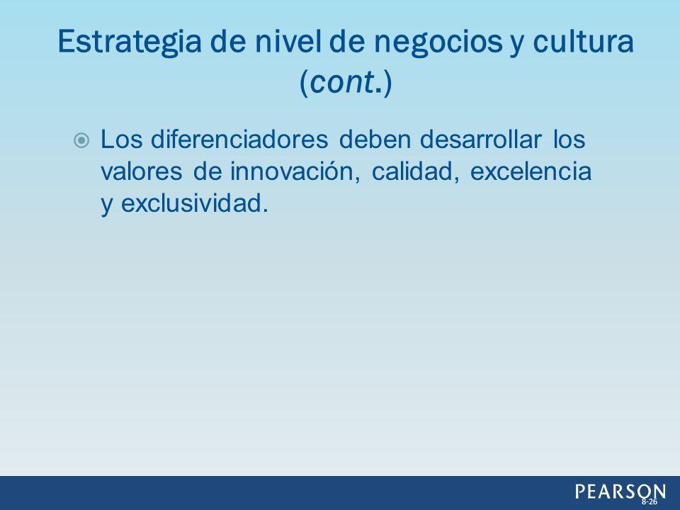 Estrategia de nivel de negocios y cultura (cont.)