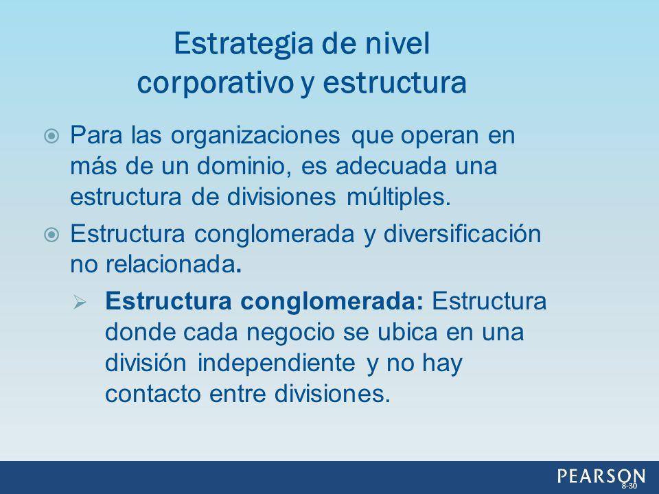 Estrategia de nivel corporativo y estructura