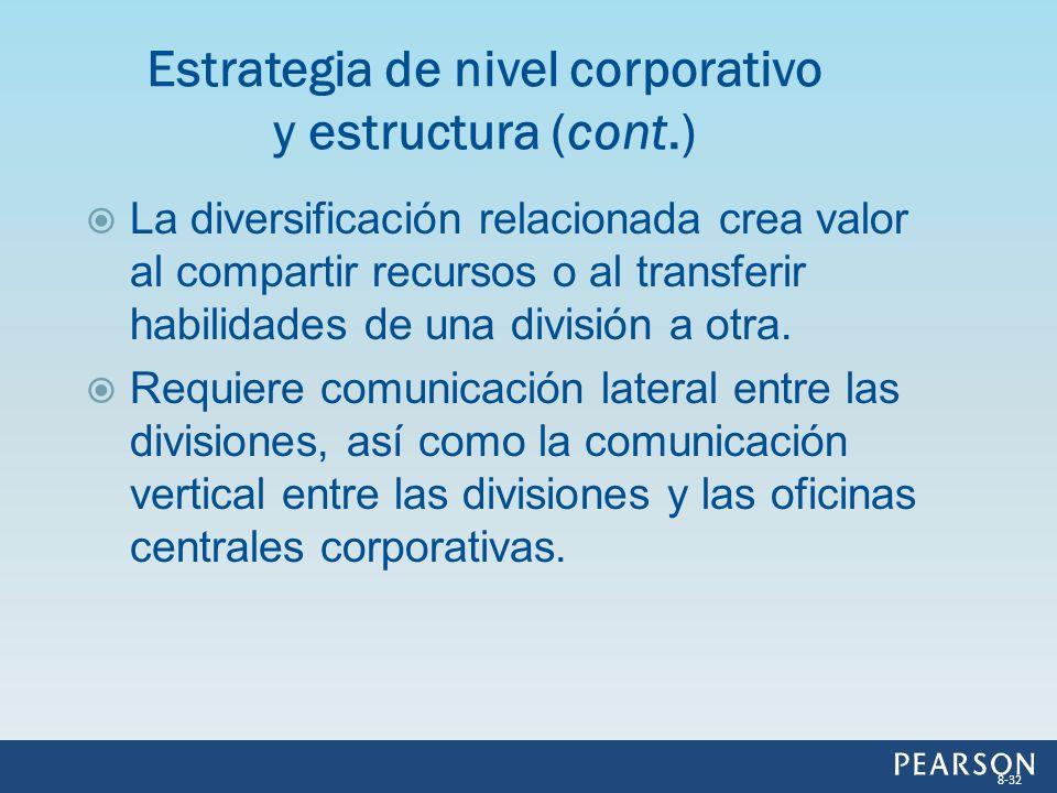 Estrategia de nivel corporativo y estructura (cont.)