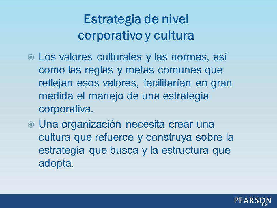 Estrategia de nivel corporativo y cultura