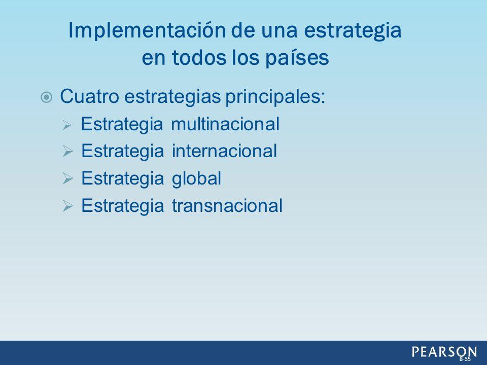 Implementación de una estrategia en todos los países