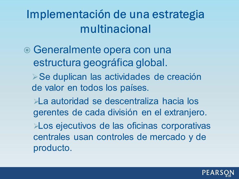 Implementación de una estrategia multinacional