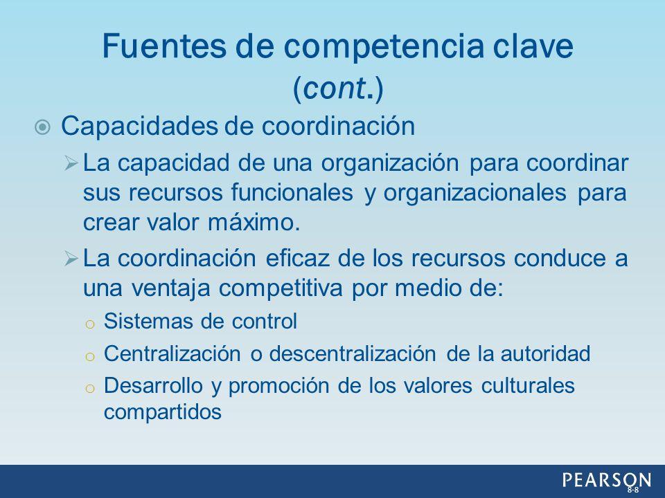 Fuentes de competencia clave (cont.)
