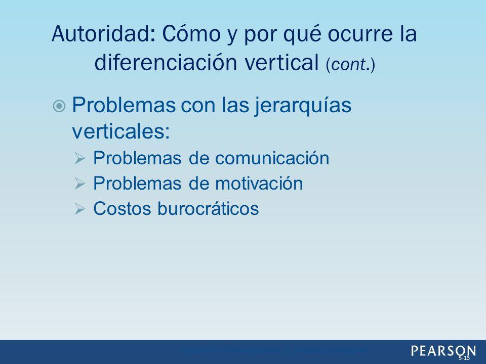 Autoridad: Cómo y por qué ocurre la diferenciación vertical (cont.)