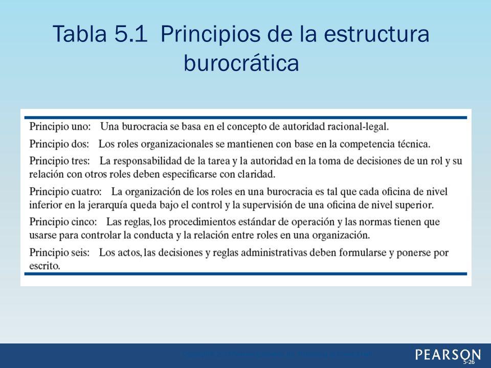 Tabla 5.1 Principios de la estructura burocrática