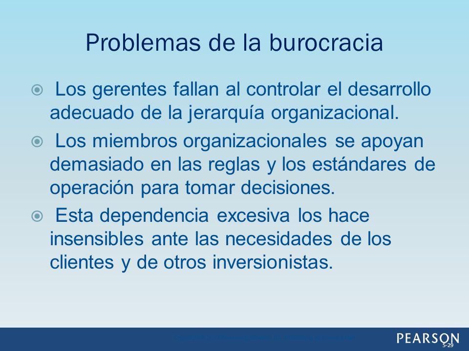 Problemas de la burocracia
