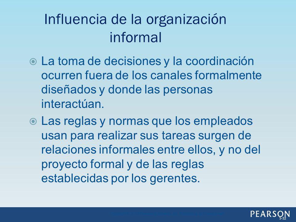 Influencia de la organización informal