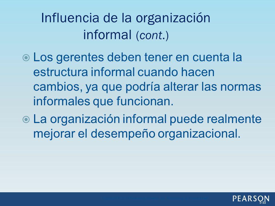 Influencia de la organización informal (cont.)