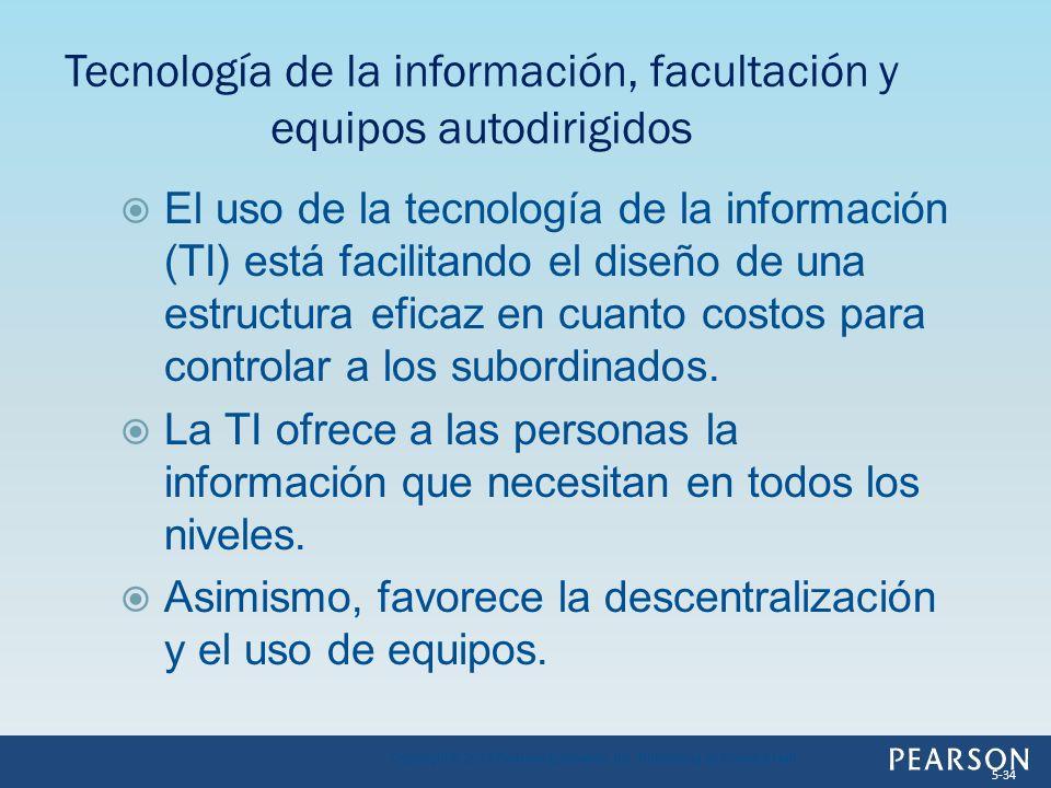 Tecnología de la información, facultación y equipos autodirigidos