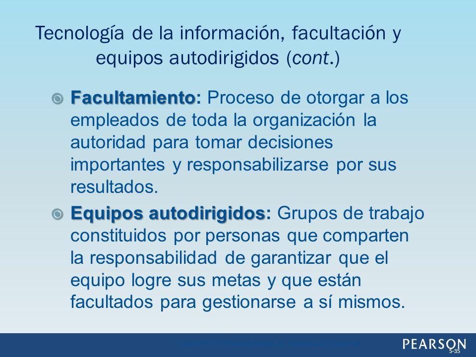 Tecnología de la información, facultación y equipos autodirigidos (cont.)