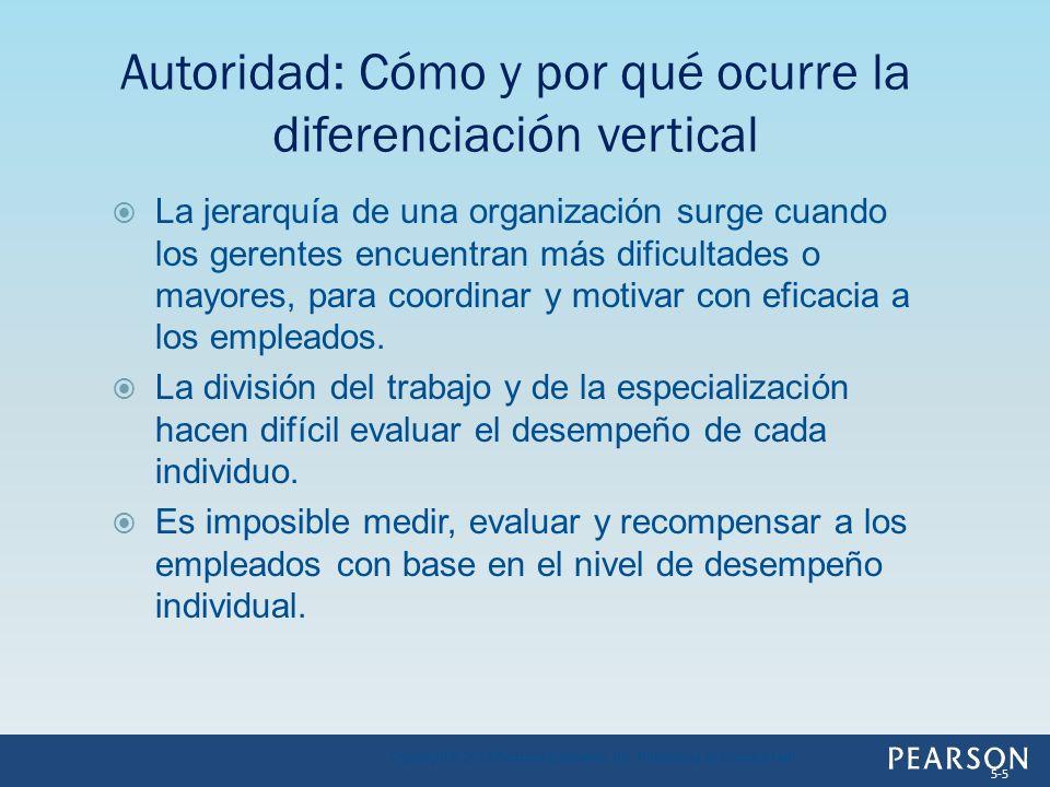 Autoridad: Cómo y por qué ocurre la diferenciación vertical