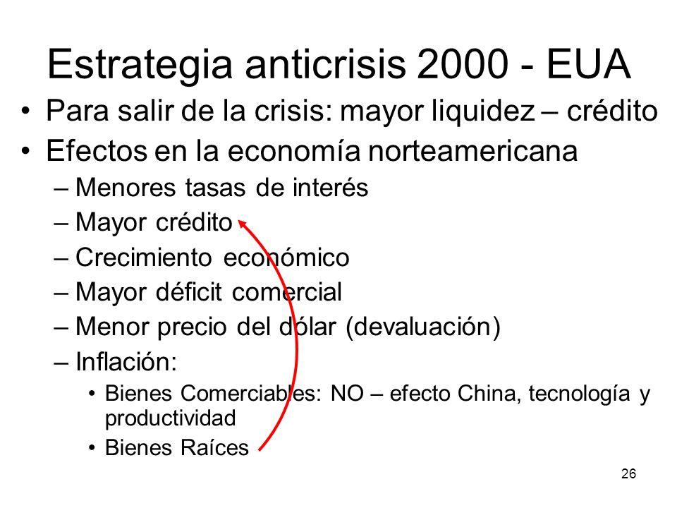 Estrategia anticrisis 2000 - EUA
