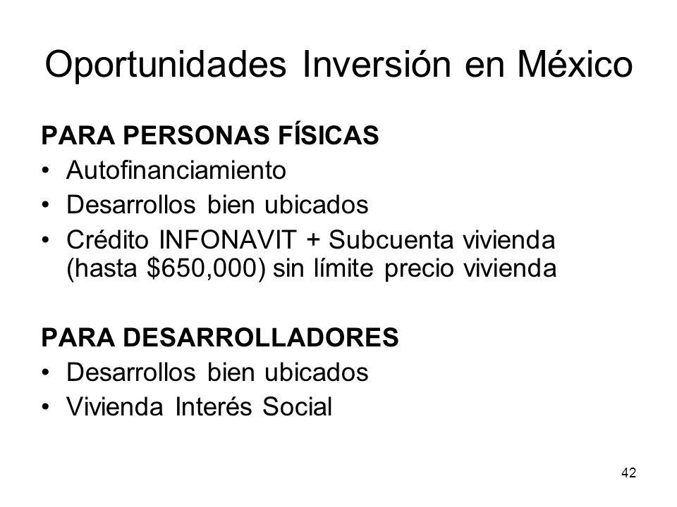 Oportunidades Inversión en México