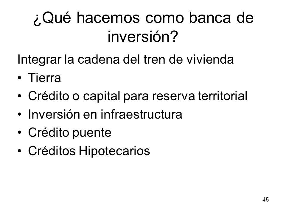 ¿Qué hacemos como banca de inversión
