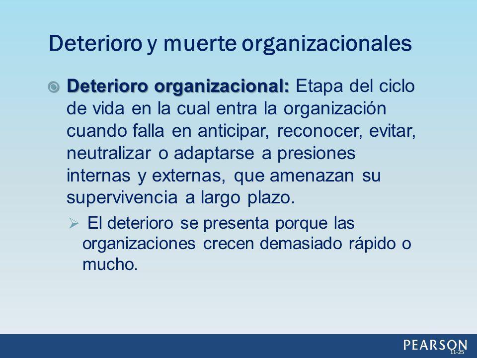 Deterioro y muerte organizacionales